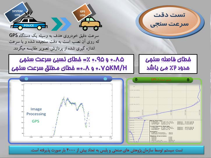 Police_Mobile_Speed_Control_System_RAHBIN_Speed_Test
